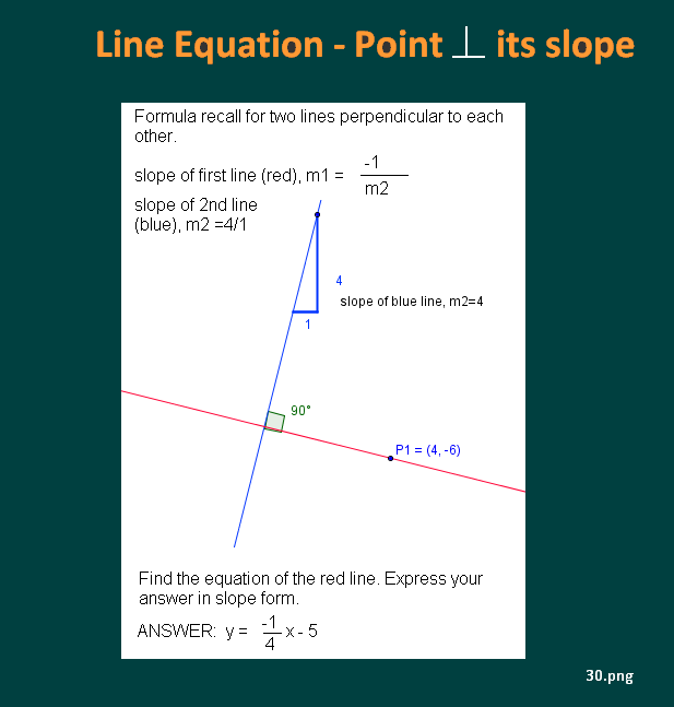 how to find the slope of a line calculator