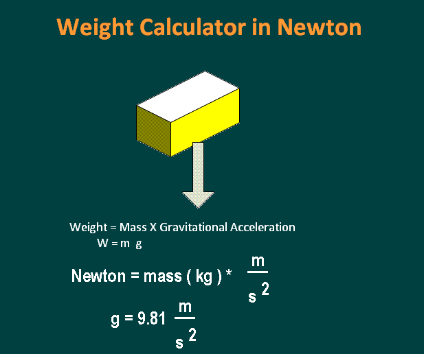 Weight in Newton
