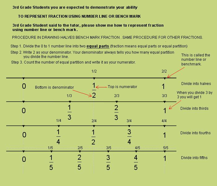 Fraction Benchmarks Worksheets 6th Grade