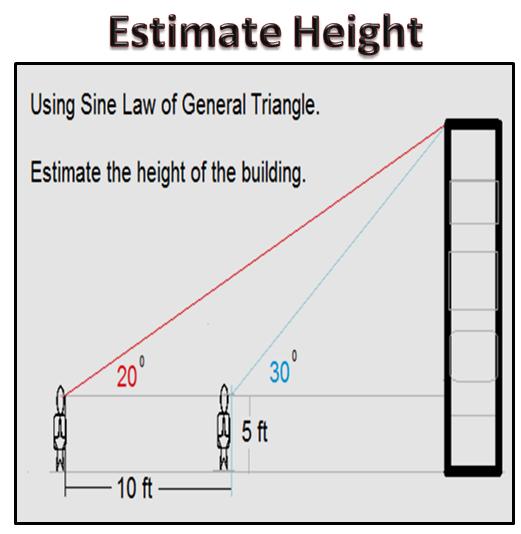 Building A House Estimate Calculator Home Design Inspiration