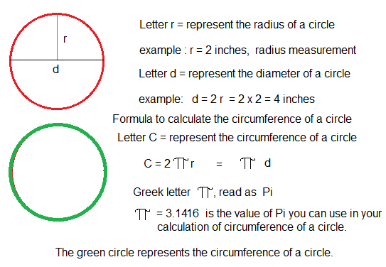 how to change circumfrence to diameter