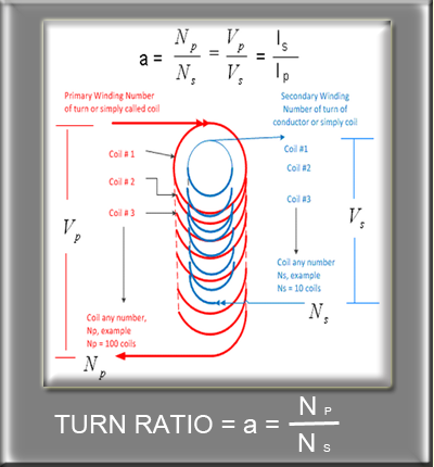Transformer turn ratio transformer turn ratio formula calculator limited time free trial greentooth