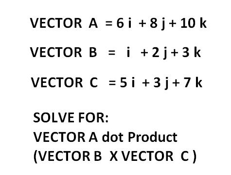 dot product calculator i and j