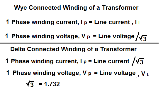 Transformer Turn Ratio